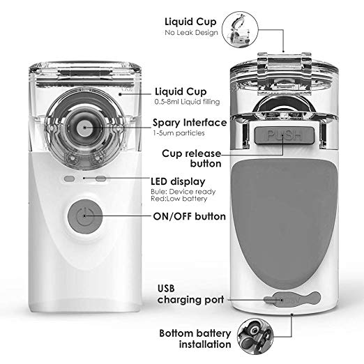Vosaro Portable Ultrasonic Nebulizer 5